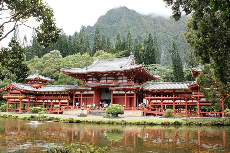 Visiting Cultural Locations